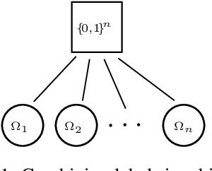 Figure 1 for Concept Generation in Language Evolution