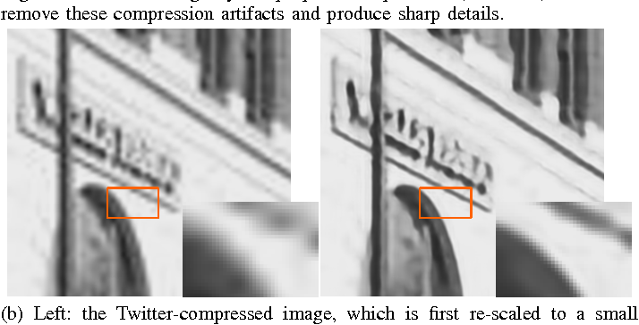 Figure 1 for Deep Convolution Networks for Compression Artifacts Reduction