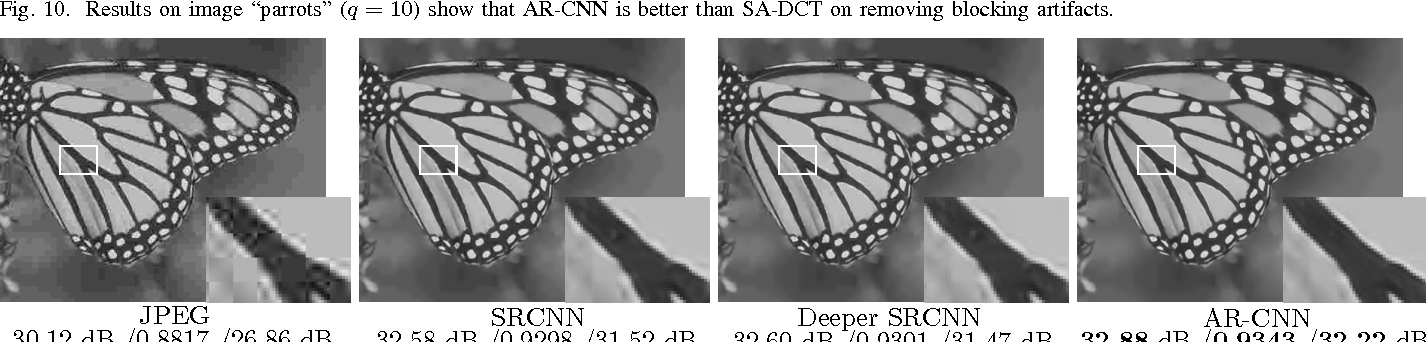 Figure 2 for Deep Convolution Networks for Compression Artifacts Reduction
