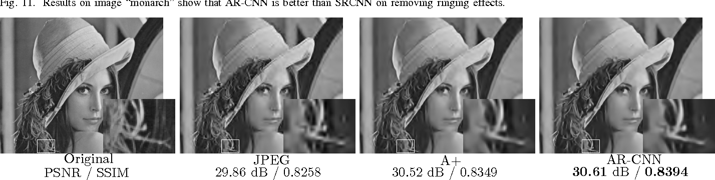 Figure 3 for Deep Convolution Networks for Compression Artifacts Reduction