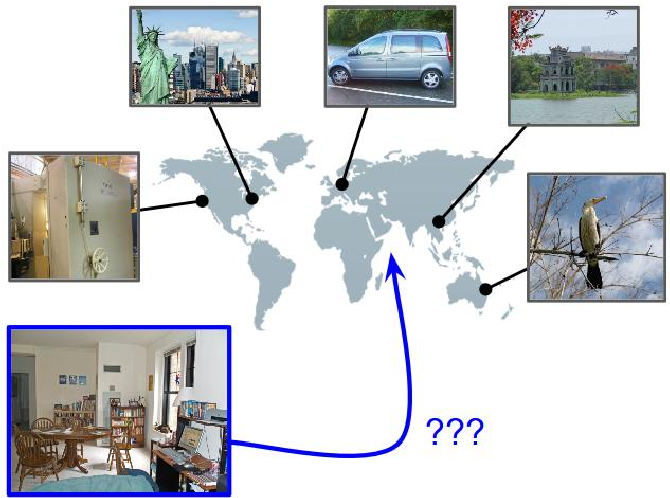 Figure 1 for Revisiting IM2GPS in the Deep Learning Era