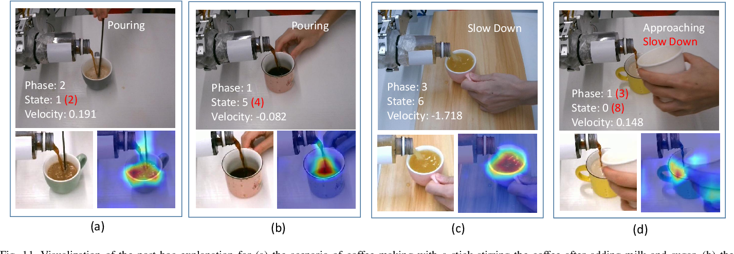 Figure 3 for Explainable Hierarchical Imitation Learning for Robotic Drink Pouring