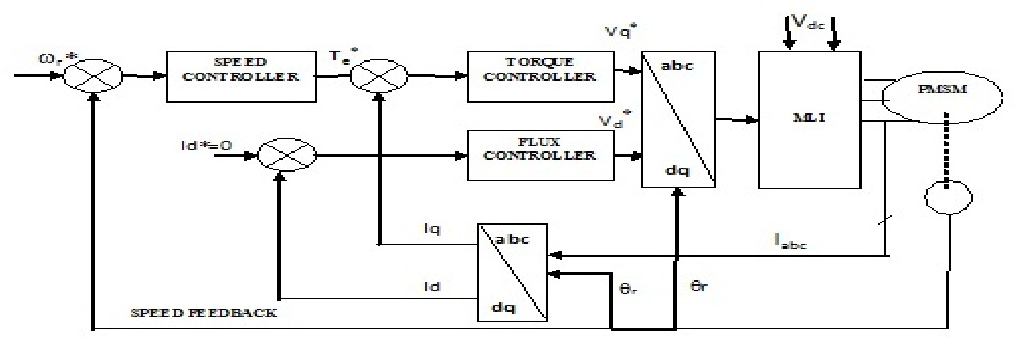 Diode Synchronous Motor Wiring Diagram on 3 phase motor circuit diagram, synchronous motor theory, synchronous motor circuit, synchronous motor applications, synchronous motor starter, single-phase motor reversing diagram, synchronous motor operation, stator diagram, single phase reversing contactor diagram, dc motor diagram, psc motor diagram, synchronous motor cutaway, 3 phase motor parts diagram, synchronous motor parts, capability diagram, synchronous timing motor, slip ring motor diagram, three-phase motor ladder diagram, split phase motor diagram, electric motor diagram,
