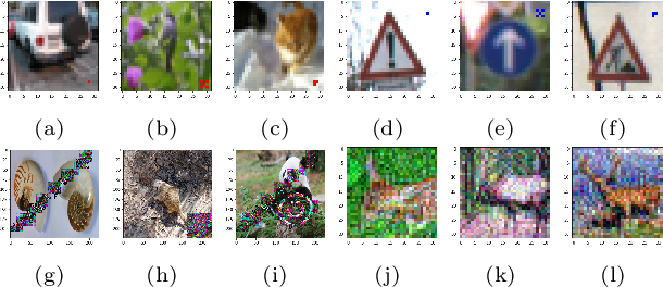 Figure 2 for Practical Detection of Trojan Neural Networks: Data-Limited and Data-Free Cases