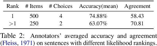 Figure 3 for Improving Counterfactual Generation for Fair Hate Speech Detection