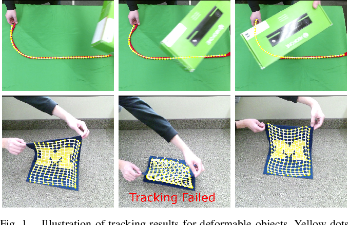 Figure 1 for Occlusion-robust Deformable Object Tracking without Physics Simulation