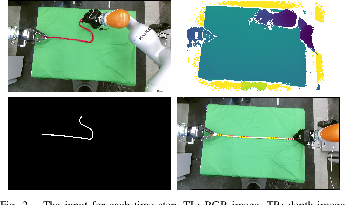 Figure 2 for Occlusion-robust Deformable Object Tracking without Physics Simulation