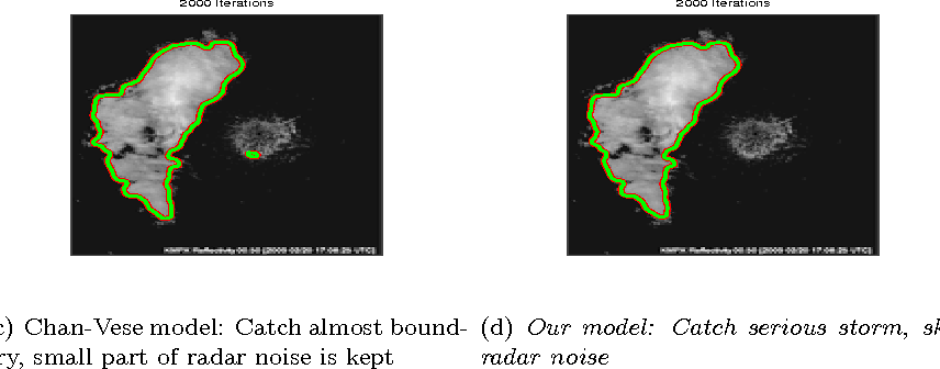 Figure 4 for Segmentation for radar images based on active contour