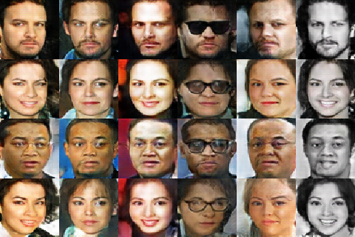 Figure 4 for Semantically Decomposing the Latent Spaces of Generative Adversarial Networks