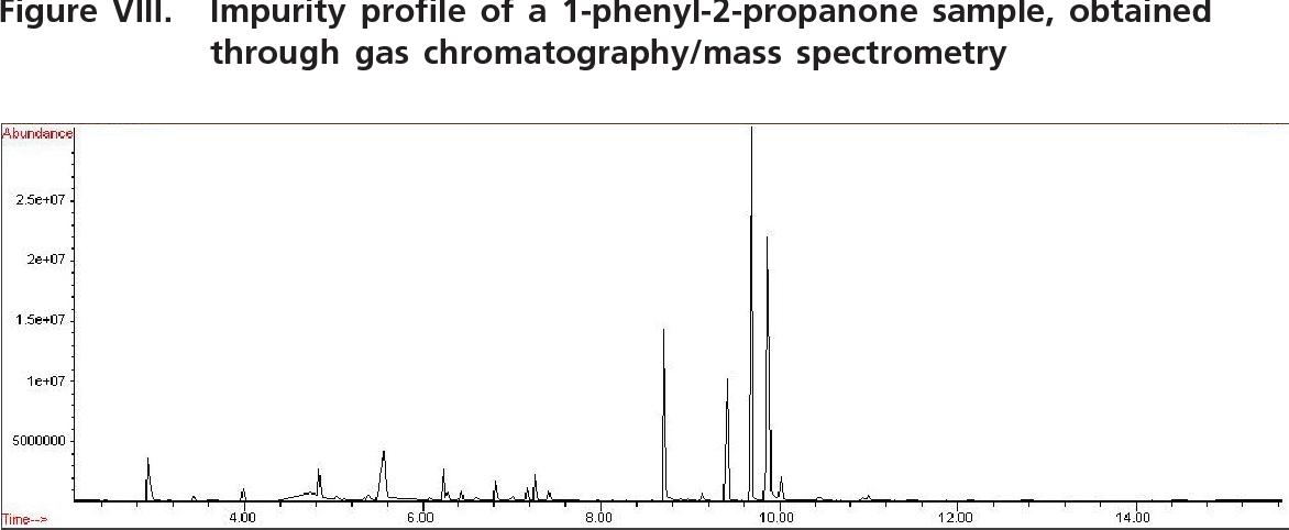 1-phenyl-2-propanone - Semantic Scholar