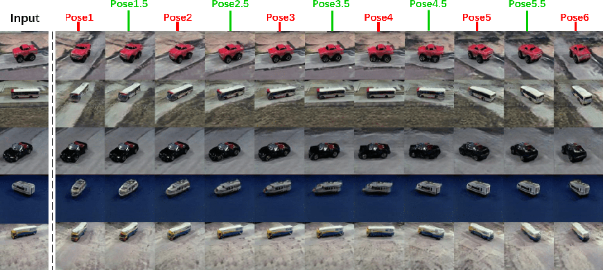Figure 1 for Pose Augmentation: Class-agnostic Object Pose Transformation for Object Recognition