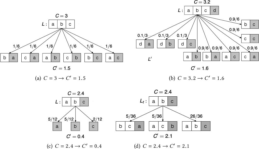 Figure 3 for Temporally-Biased Sampling Schemes for Online Model Management