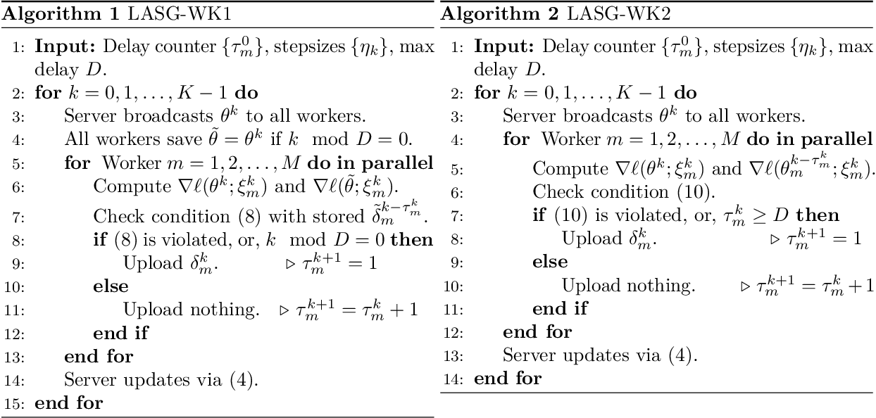 Figure 4 for LASG: Lazily Aggregated Stochastic Gradients for Communication-Efficient Distributed Learning