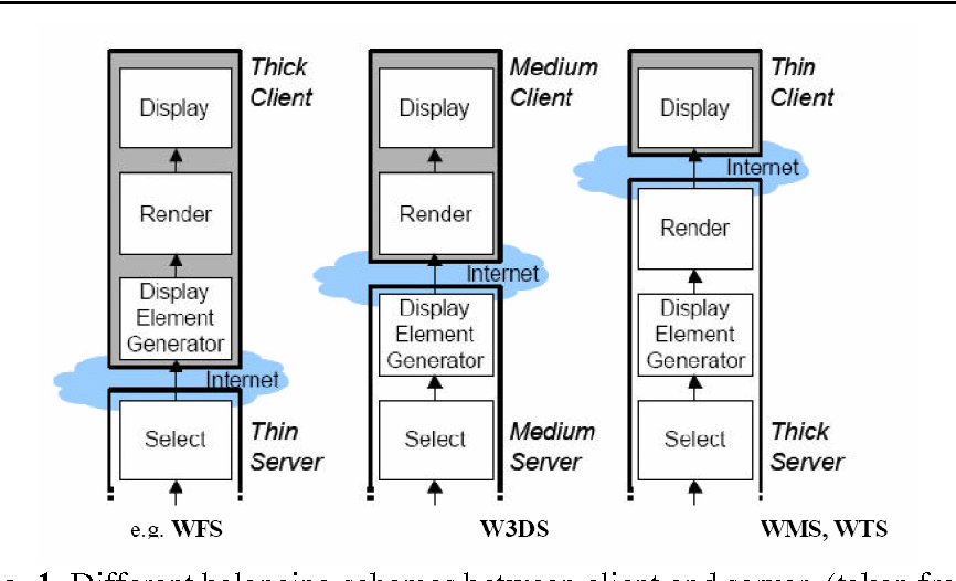 Conception Of A 3d Geodata Web Service For The Support Of Indoor