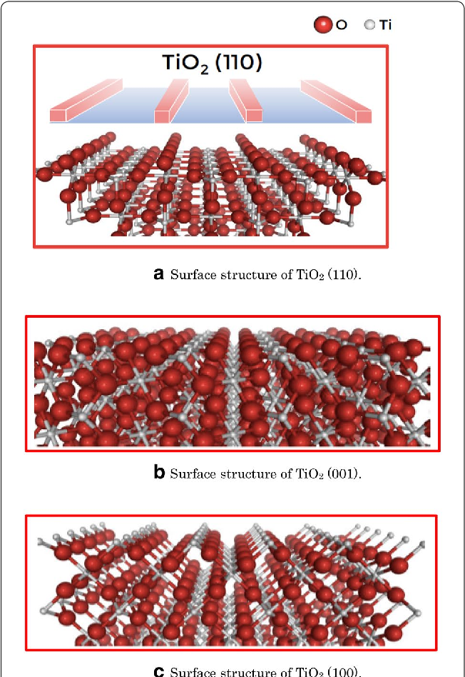 Figure 5 from Surface force analysis of glycine adsorption on