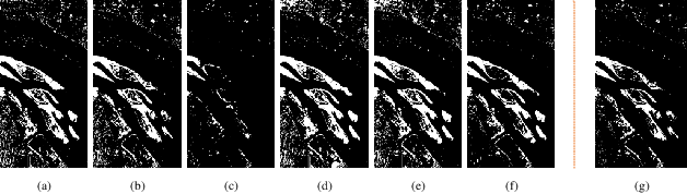 Figure 2 for GETNET: A General End-to-end Two-dimensional CNN Framework for Hyperspectral Image Change Detection