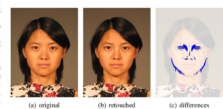 Figure 1 for Effects of Image Compression on Face Image Manipulation Detection: A Case Study on Facial Retouching