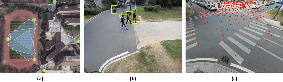 Figure 3 for Vision Meets Wireless Positioning: Effective Person Re-identification with Recurrent Context Propagation