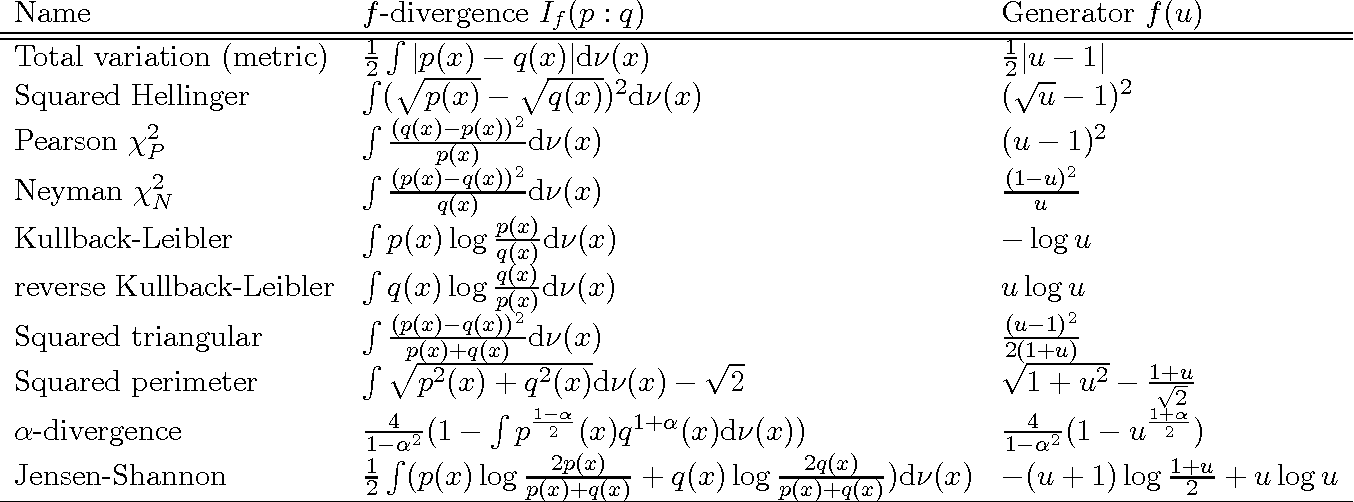 Figure 1 for On $w$-mixtures: Finite convex combinations of prescribed component distributions