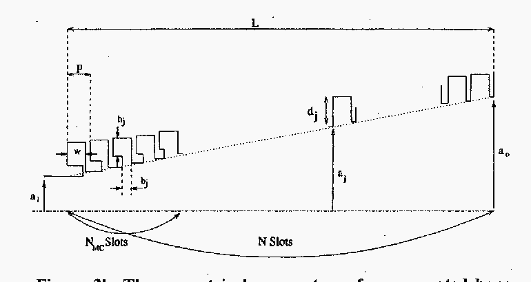 Figure 9 from Design of corrugated horns: a primer