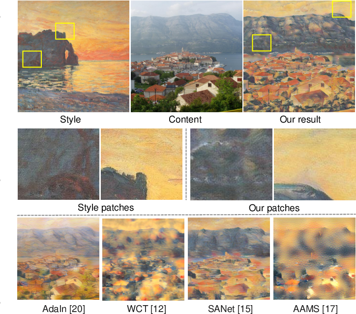 Figure 1 for Arbitrary Style Transfer via Multi-Adaptation Network