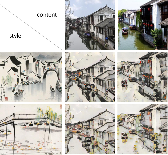 Figure 2 for Arbitrary Style Transfer via Multi-Adaptation Network