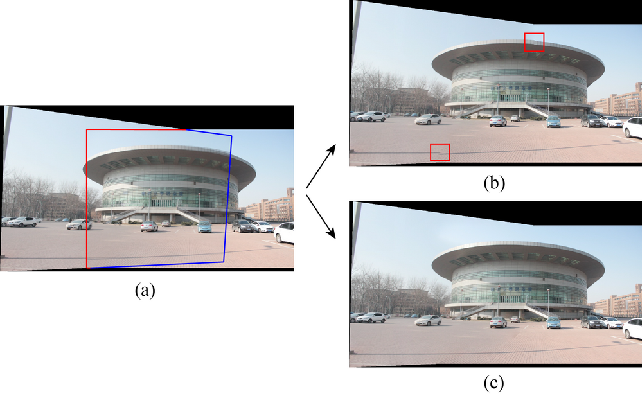 Figure 1 for Perception-based energy functions in seam-cutting