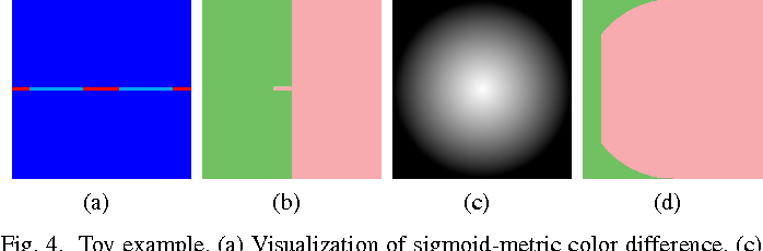 Figure 4 for Perception-based energy functions in seam-cutting