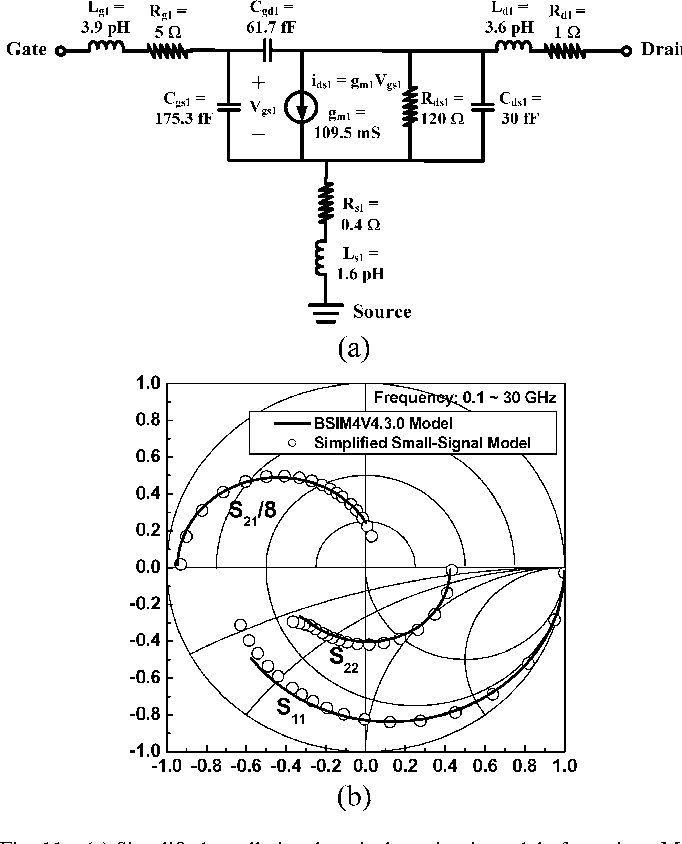 Figure 11 from Analysis and Design of a 1 6–28-GHz Compact