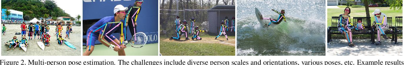 Figure 3 for Bottom-Up Human Pose Estimation Via Disentangled Keypoint Regression