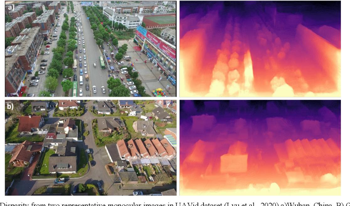 Figure 1 for Self-supervised monocular depth estimation from oblique UAV videos