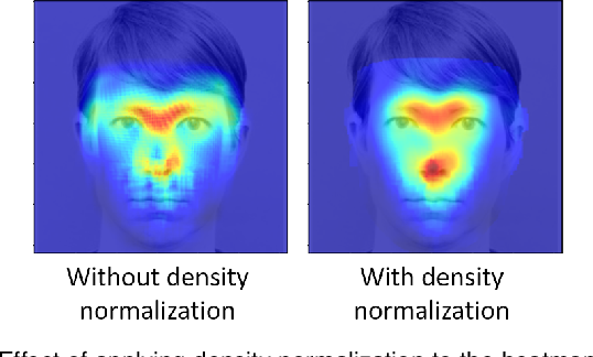 Figure 4 for Canonical Saliency Maps: Decoding Deep Face Models