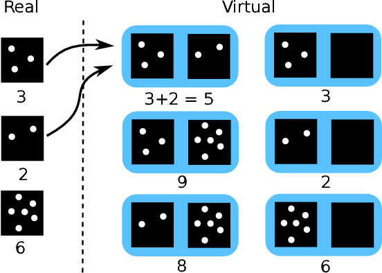 Figure 1 for Hydranet: Data Augmentation for Regression Neural Networks
