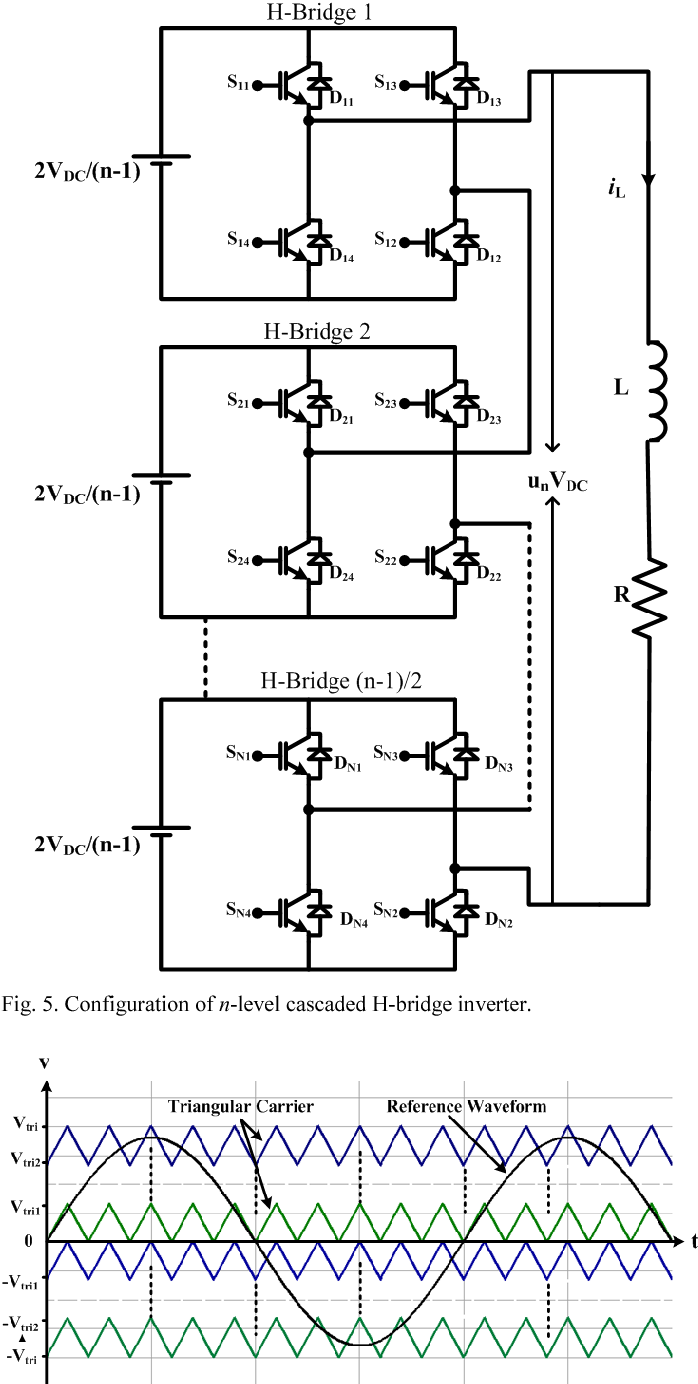 Analysis Of Voltage And Current For Multicarrier Based Multilevel Figure 2 H Bridge Circuit 5
