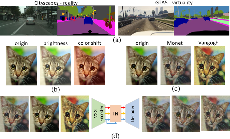 Figure 1 for Two at Once: Enhancing Learning and Generalization Capacities via IBN-Net
