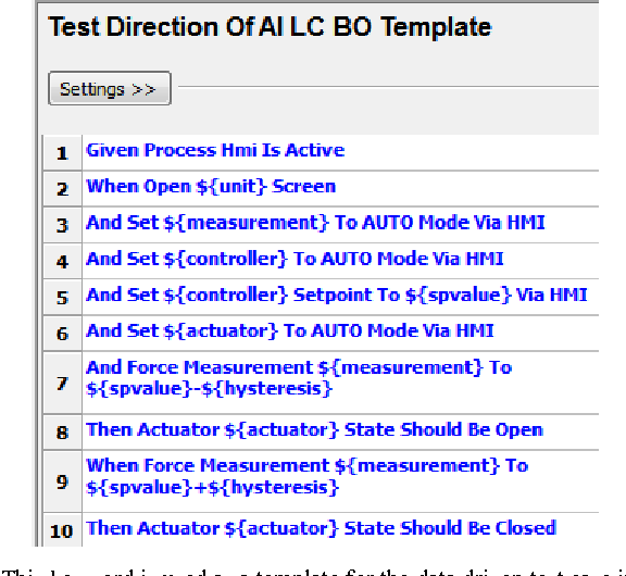 Figure 8 from Adapting Keyword driven test automation framework to