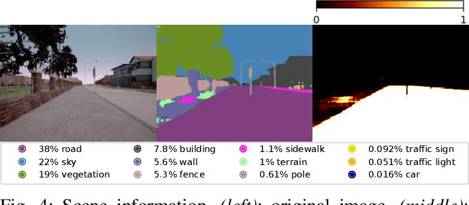 Figure 4 for Multi-modal Scene-compliant User Intention Estimation for Navigation
