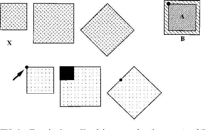 A Lattice-Theoretical Morphological View on Template Extraction in ...