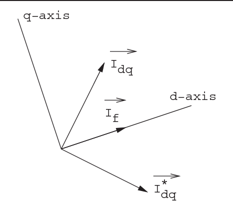 Figure 5 From A New Equivalent Circuit Of A Salient Pole Synchronous