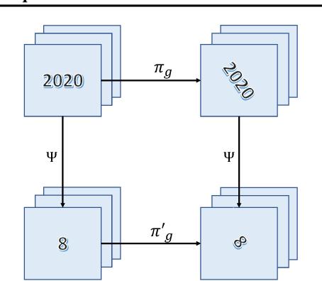 Figure 1 for PDO-eConvs: Partial Differential Operator Based Equivariant Convolutions