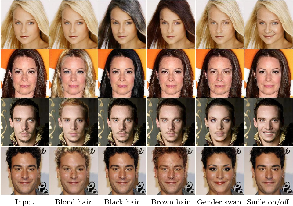 Figure 4 for Image Manipulation with Perceptual Discriminators