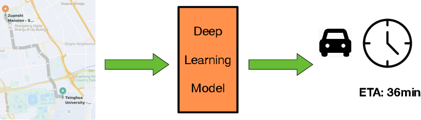 Figure 3 for Fusion Recurrent Neural Network