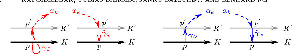 pdf cotangent bundle and convolution