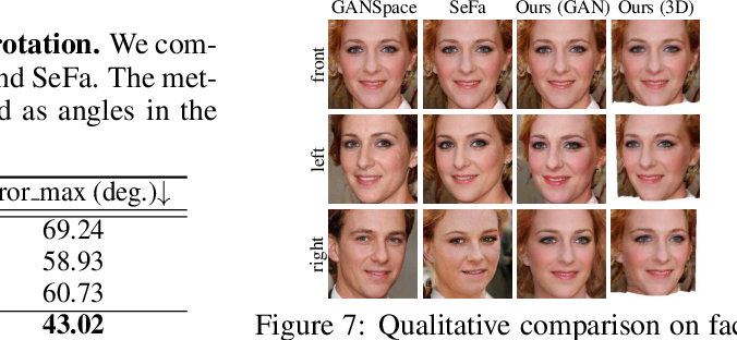 Figure 2 for Do 2D GANs Know 3D Shape? Unsupervised 3D shape reconstruction from 2D Image GANs