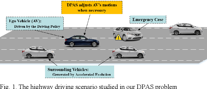 Figure 1 for Driving-Policy Adaptive Safeguard for Autonomous Vehicles Using Reinforcement Learning