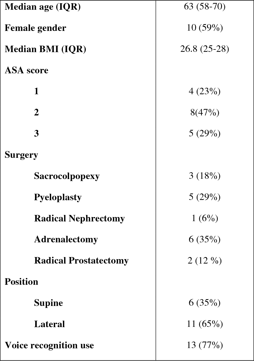Figure 2 for First Clinical Experience in Urologic Surgery with a Novel Robotic Lightweight Laparoscope Holder