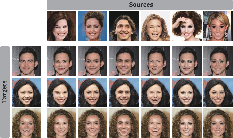 Figure 1 for FSNet: An Identity-Aware Generative Model for Image-based Face Swapping
