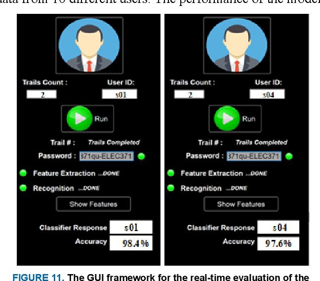 Figure 3 for Multimodal EEG and Keystroke Dynamics Based Biometric System Using Machine Learning Algorithms