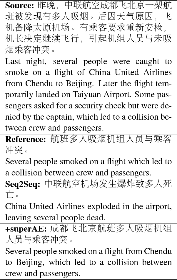 Figure 4 for Autoencoder as Assistant Supervisor: Improving Text Representation for Chinese Social Media Text Summarization
