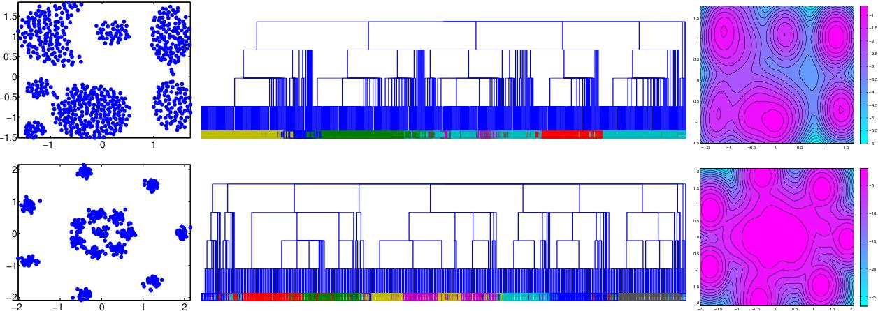 Figure 4 for Dirichlet Fragmentation Processes